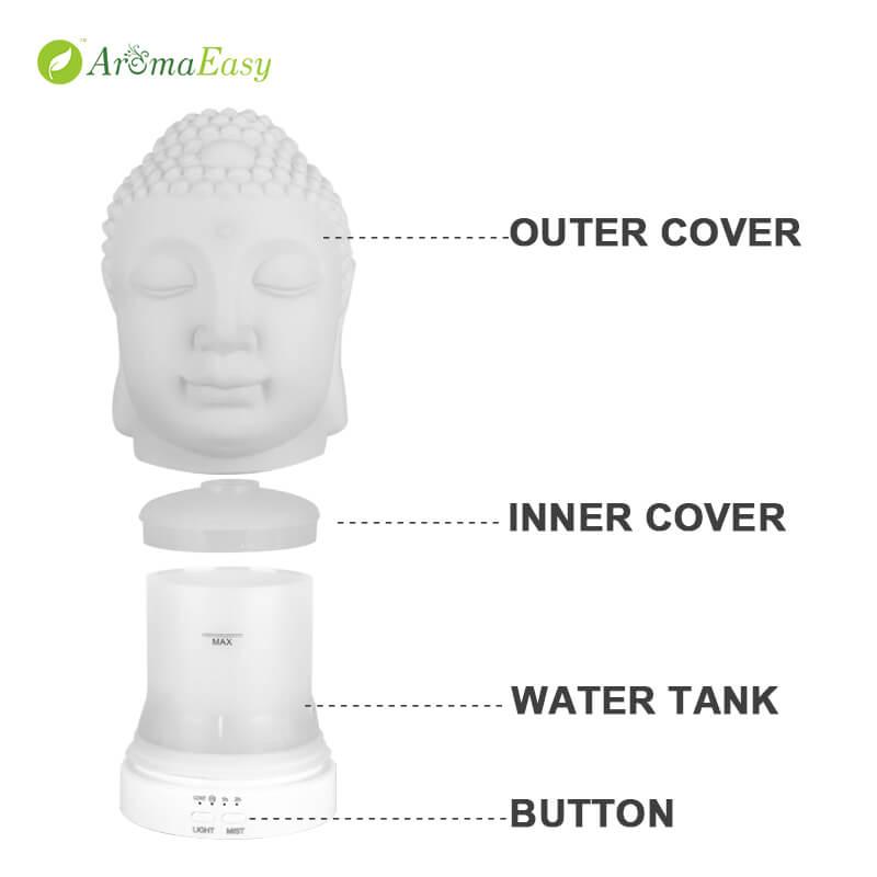 Buda diffuser eletriki