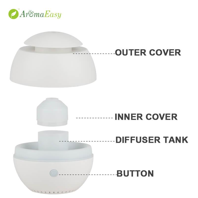 sparoom mini diffuser